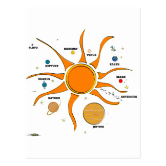 Funky Solar System Postcard