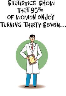 Funny 37th Birthday Card