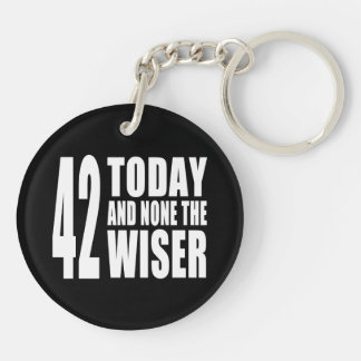 Funny 42nd Birthdays : 42 Today and None the Wiser Keychain