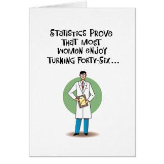 Funny 46th Female Birthday Greeting Cards
