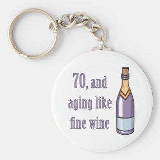 Funny 70th Birthday Gift Ideas Keychain