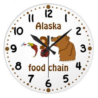 Funny Alaska Food Chain Alaskan Cruise Souvenir Large Clock