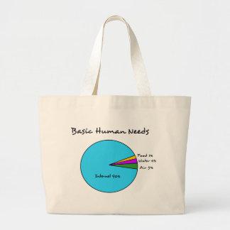 Funny Basic Human Needs (90% Internet) Jumbo Tote Bag