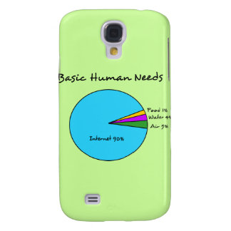 Funny Basic Human Needs (90% Internet) Samsung Galaxy S4 Covers