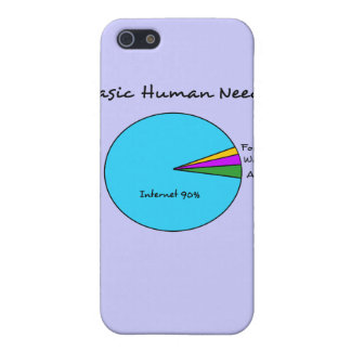 Funny Basic Human Needs (90% Internet) Cover For iPhone SE/5/5s