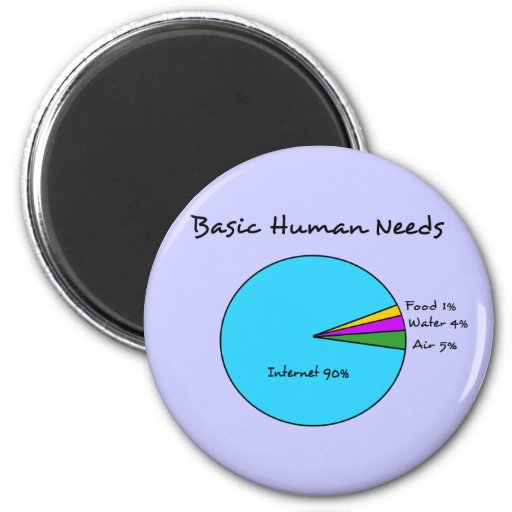 Funny Basic Human Needs (90% Internet) Magnets