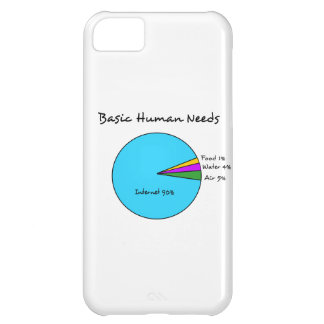 Funny Basic Human Needs for computer enthusiasts iPhone 5C Cases