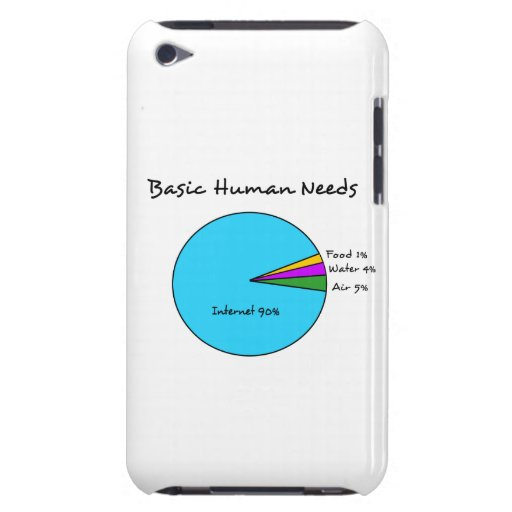 Funny Basic Human Needs for computer enthusiasts Barely There iPod Covers