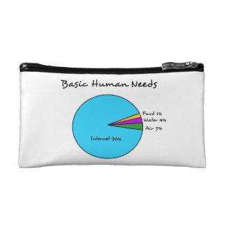 Funny Basic Human Needs for computer enthusiasts Makeup Bag