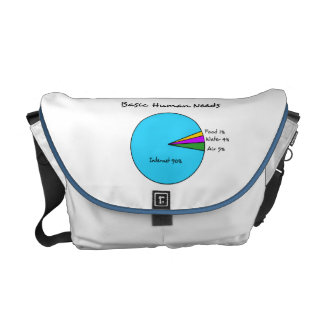 Funny Basic Human Needs for computer enthusiasts Courier Bags