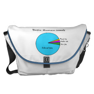 Funny Basic Human Needs for computer enthusiasts Courier Bag