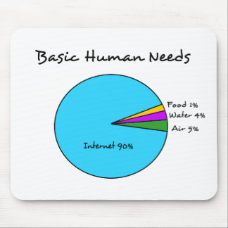 Funny Basic Human Needs for computer enthusiasts Mouse Pad