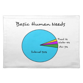 Funny Basic Human Needs for computer enthusiasts Placemat