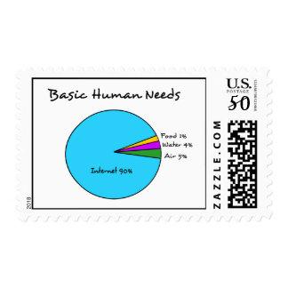 Funny Basic Human Needs for computer enthusiasts Postage