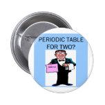 funny chemistry joke pinback button