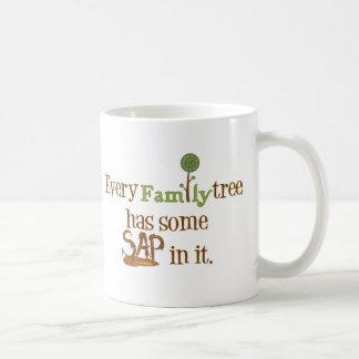 Funny FamilyTree Coffee Mug