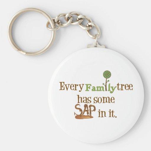 Funny FamilyTree Key Chain