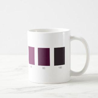 Funny Keto Mug Keto Test Strip Colors Numbers