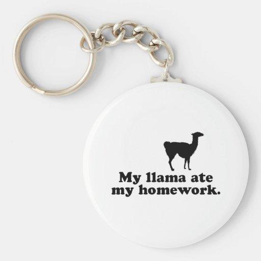 Funny Llama Basic Round Button Keychain