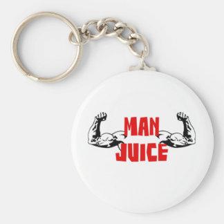 Funny Man Juice Keychain