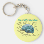Funny Mortician Gifts Basic Round Button Keychain
