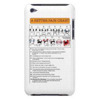Funny Pain Chart Barely There iPod Cover