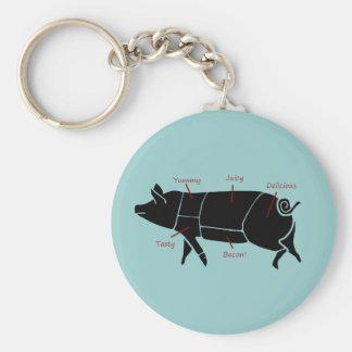 Funny Pig Butcher Chart Diagram Keychain