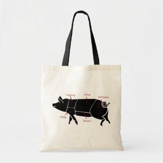 Funny Pig Butcher Chart Diagram Tote Bag