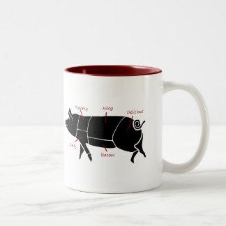 Funny Pig Butcher Chart Diagram Two-Tone Coffee Mug