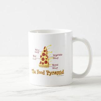 Funny Pizza Food Pyramid Classic White Coffee Mug