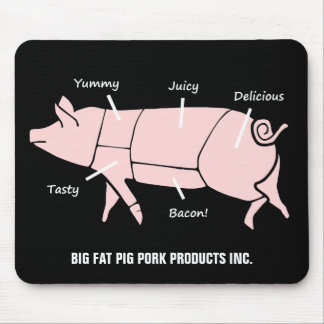 Funny Pork Meat Cuts Pink Pig Diagram Mouse Pad