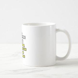 Funny Psychiatric Nurse T-Shirts and Gifts Coffee Mug
