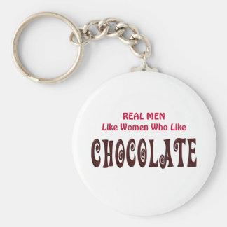 Funny Real Men Like Women Who Like Chocolate Keychain
