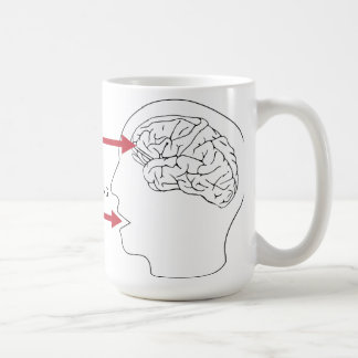 Funny Snarky Use Your Brain Classic White Coffee Mug