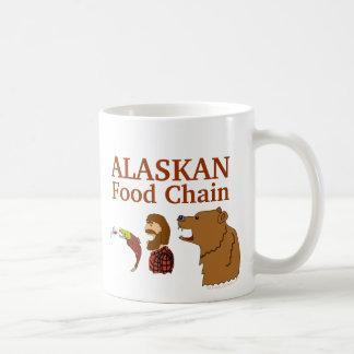Funny Souvenir Mug Alaska Food Chain Bear Mosquito