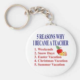 Funny Teacher Gift Keychain