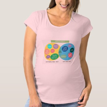 thelaughingstork Funny Venn Diagram Maternity Shirt