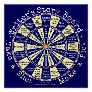 Funny Writers Authors Story Board Novelty Poster at Zazzle