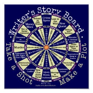 Funny Writers Authors Story Board Novelty Poster