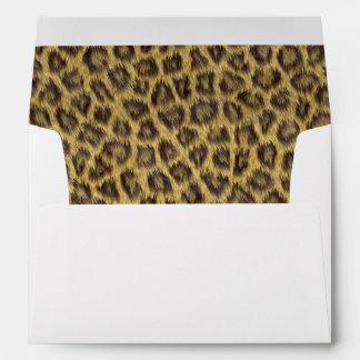 Fur texture envelopes