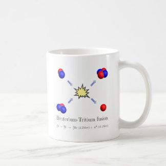Fusión del Deuterio-Tritio con la ecuación Taza De Café