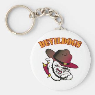 Fútbol de Devildogs Llavero Personalizado
