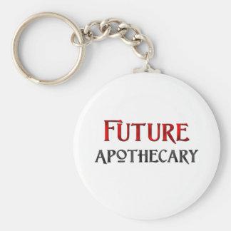 Future Apothecary Basic Round Button Keychain