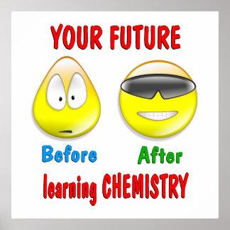 Futuro de la química póster