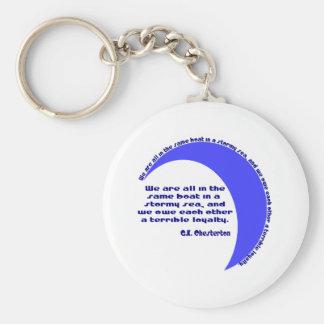 G. K. Chesterton Stormy Sea Keychain