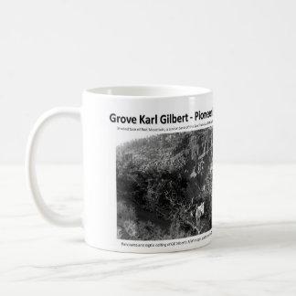 G K Gilbert II - promoción del Geomorphologist Taza