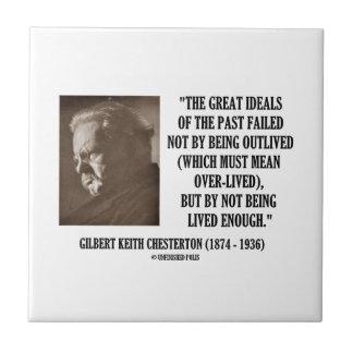 G.K. Grandes ideales de Chesterton del pasado no v Tejas Cerámicas