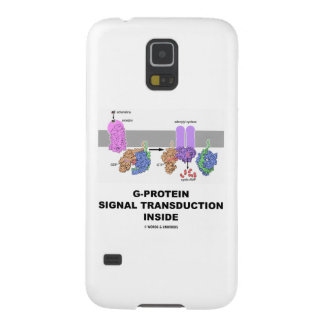 G-Protein Signal Transduction Inside Galaxy S5 Cover