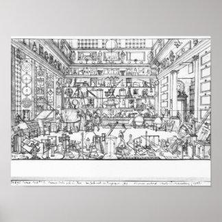 Gabinete de la física, 1687 póster