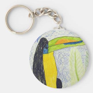 Gabriella Canepa Basic Round Button Keychain
